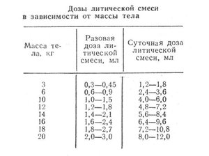 Температура анальгин димедрол