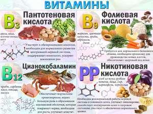 Витамины необходимые для подростков