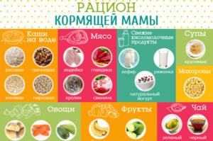Особенности питания для кормящей мамы