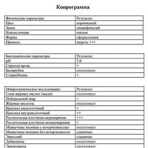 Копрограмма- общий анализ кала